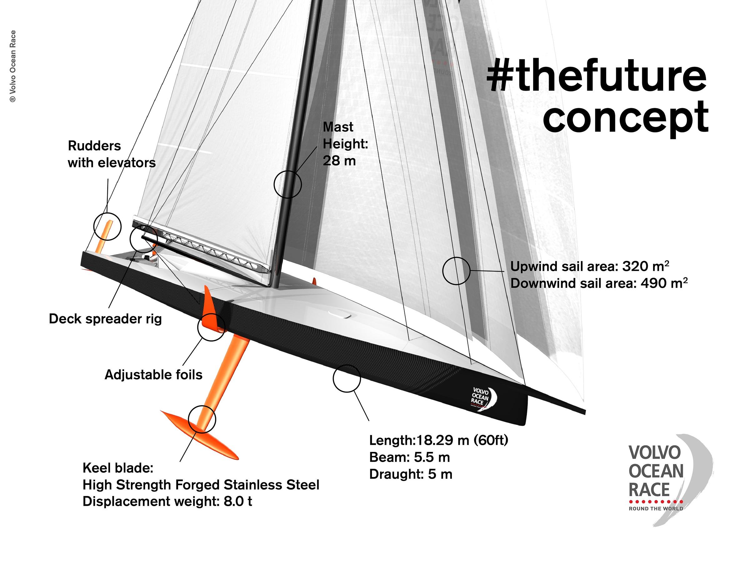 Volvo Ocean Race Inshore Yachting